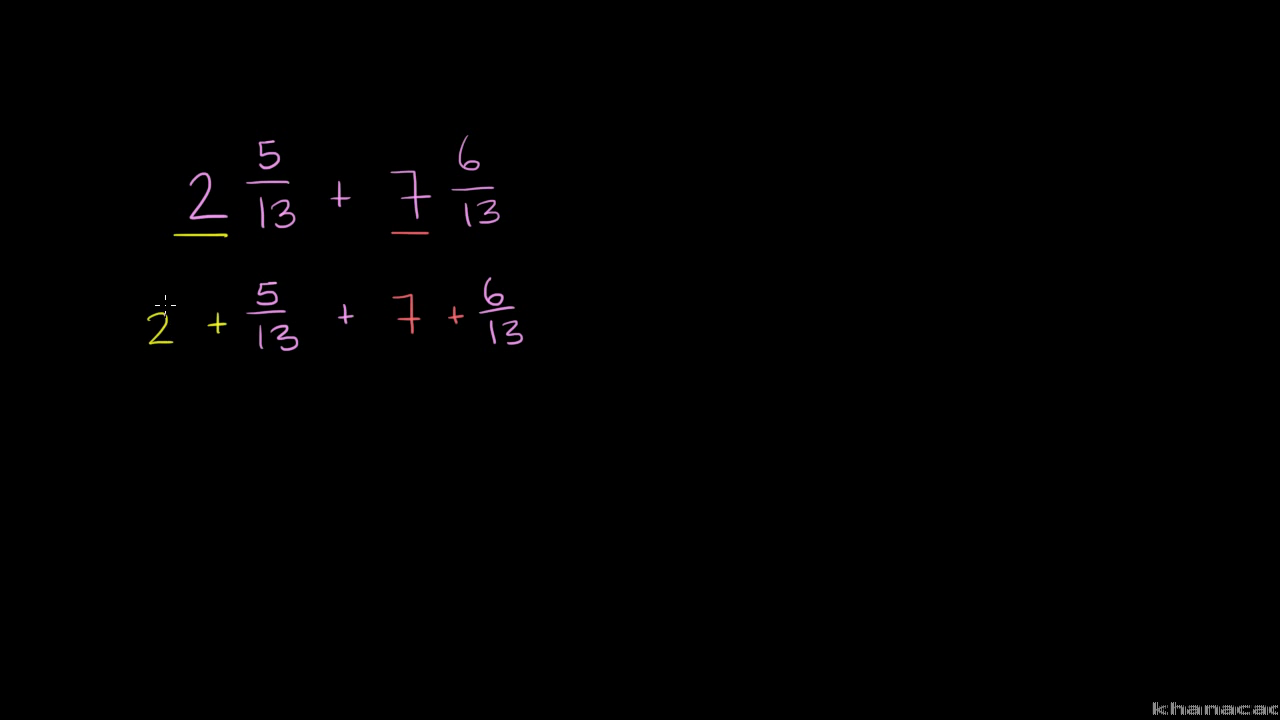 Adding mixed numbers with like denominators (video) | Khan