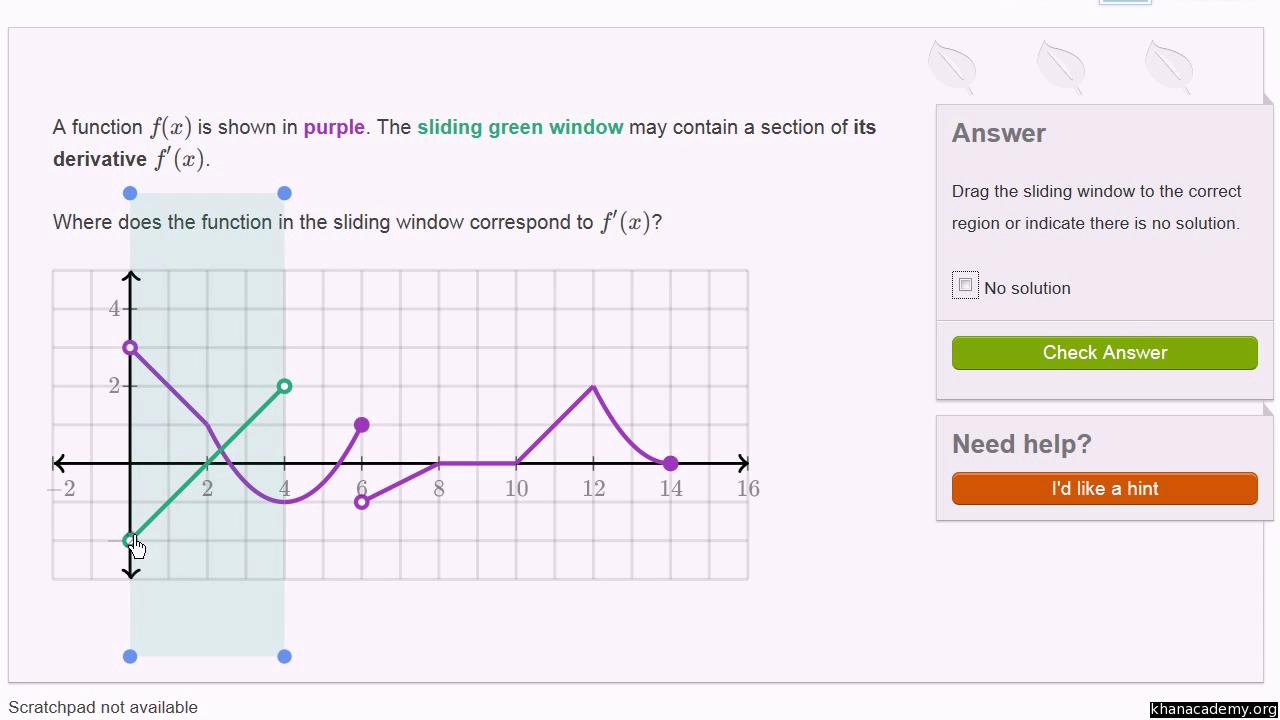 10 differentiation of trigonometric functions homework