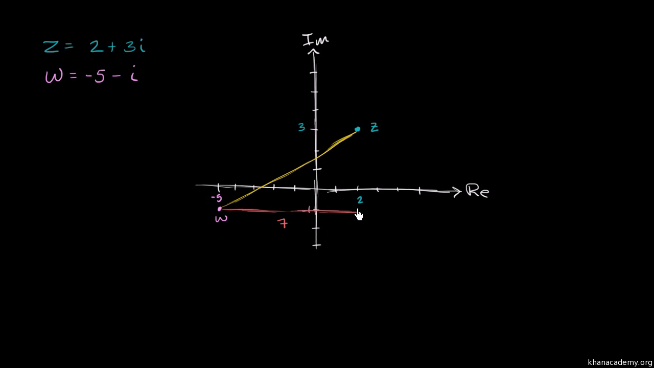 Distance & midpoint of complex numbers