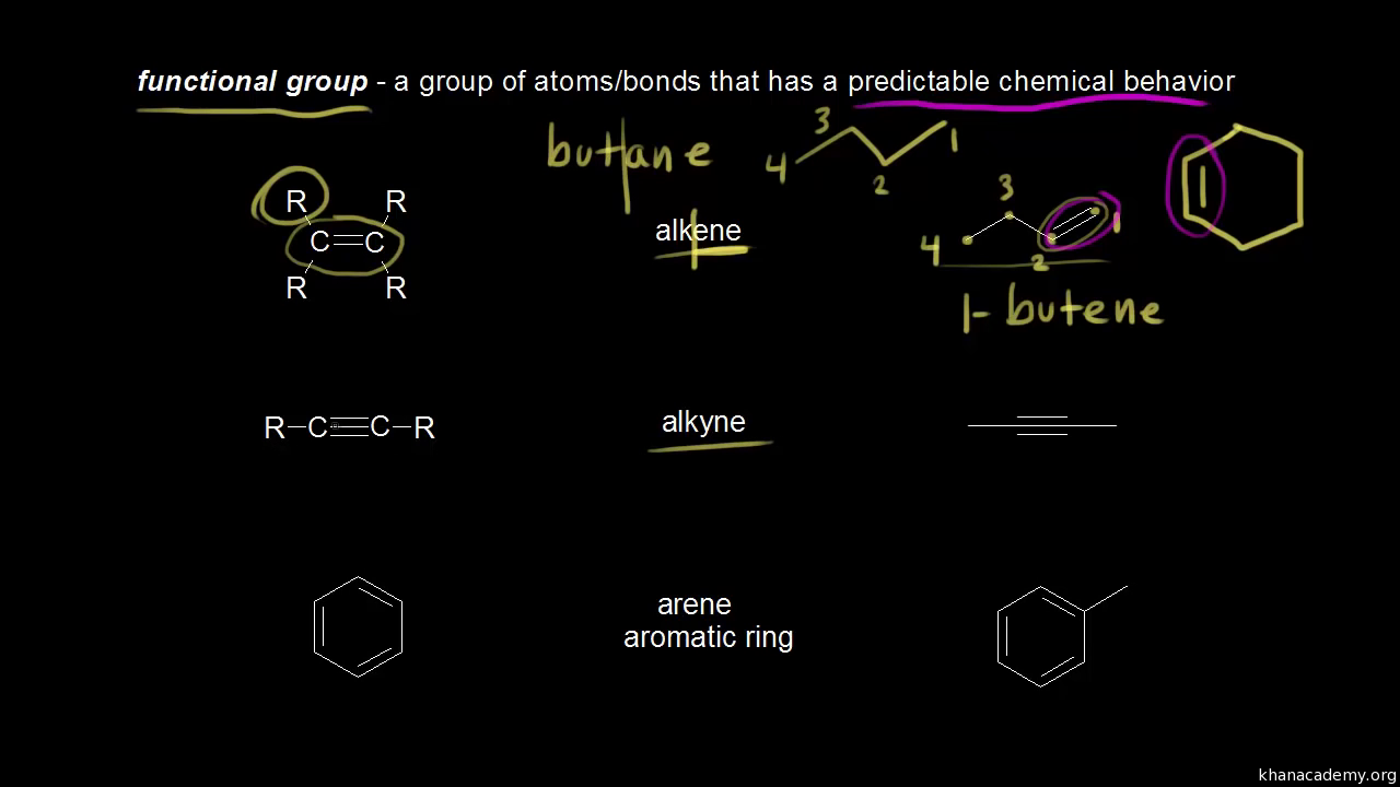 Functional groups (video) | Khan Academy