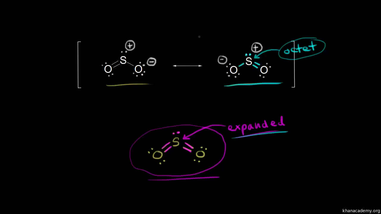 Sulfor Dioxide Lewis Dot Structure For So2 Video Khan Academy