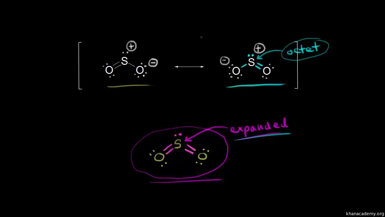 Wiring Diagram Database: Which Electron Dot Diagram ...