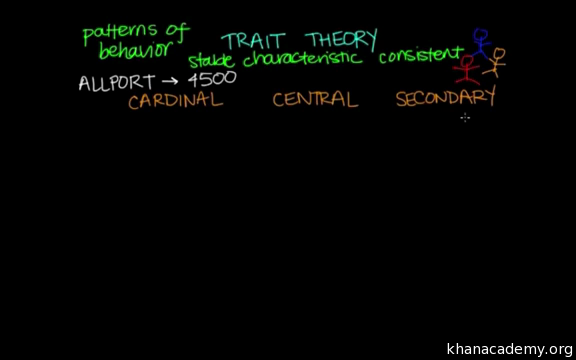 Trait gordon ebook allport theory