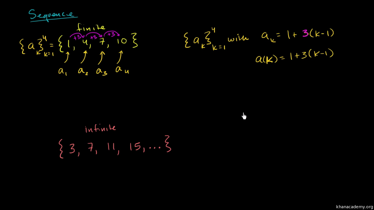 Series | AP®︎ Calculus BC (2017 edition) | Math | Khan Academy
