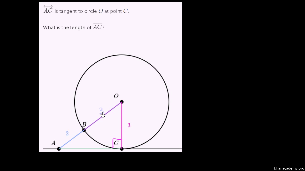 Tangents of circles problem (example 3)