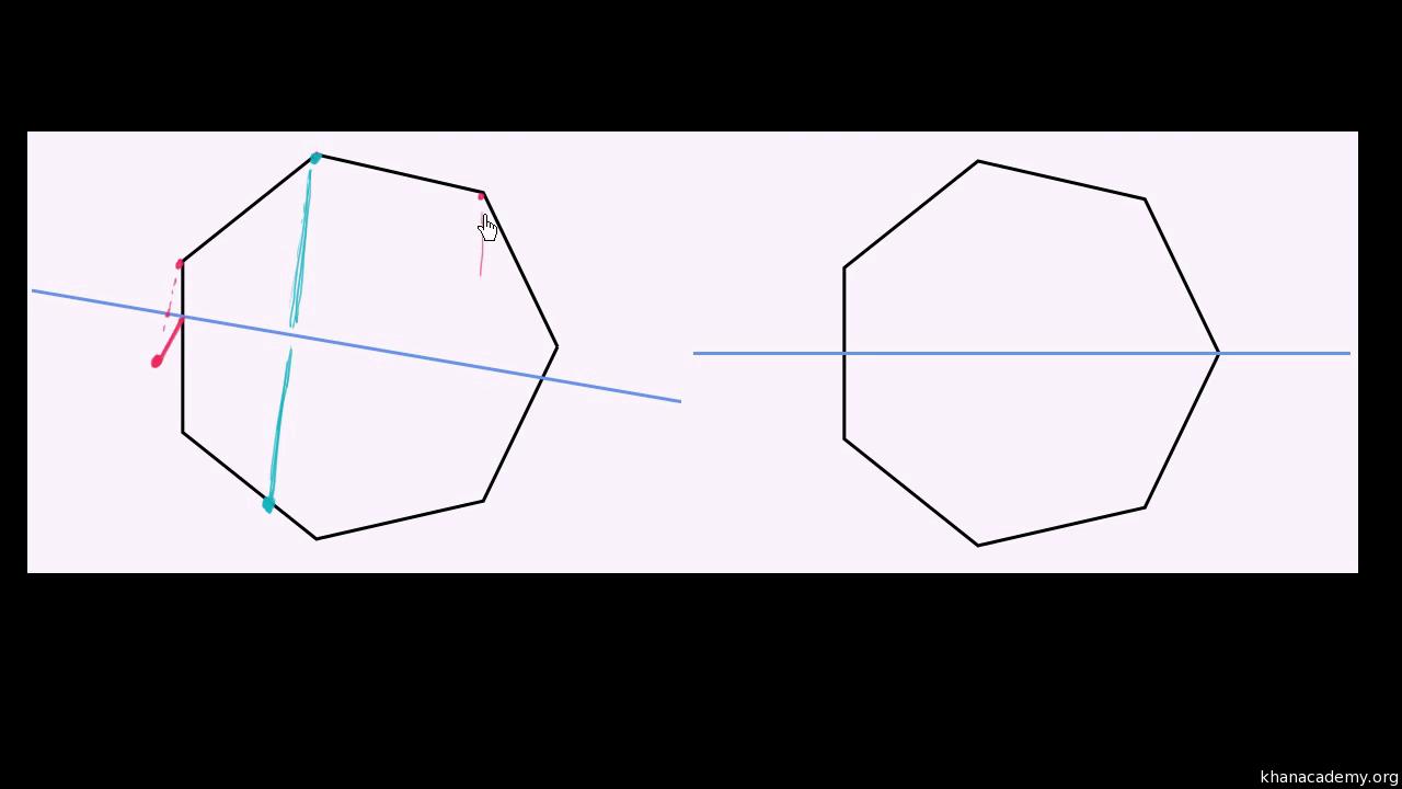 Transformations | Geometry (all content) | Math | Khan Academy