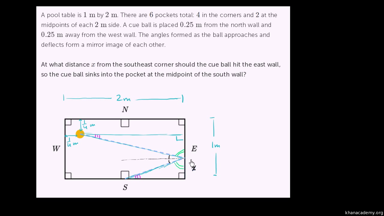 Geometry word problem: a perfect pool shot
