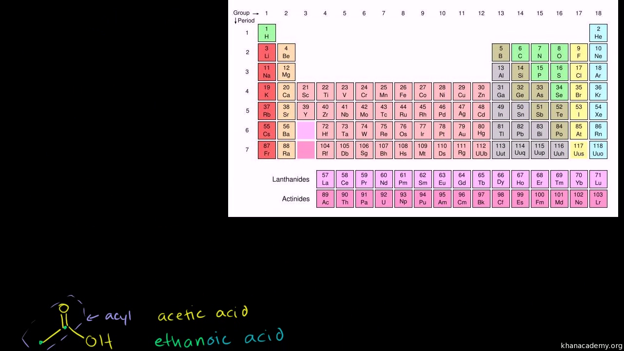 Carboxylic acids and derivatives | Organic chemistry | Khan Academy