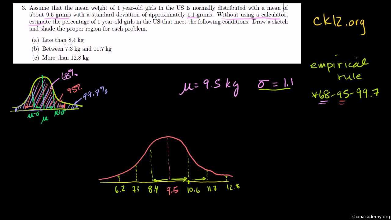 Normal distribution problems: Empirical rule (from ck12 org