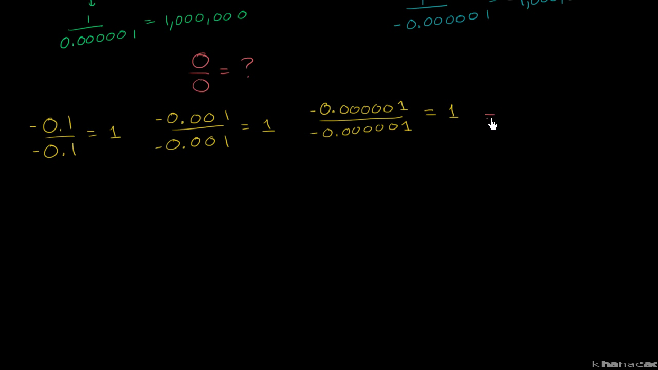 The Problem With Dividing Zero By Zero Video Khan Academy