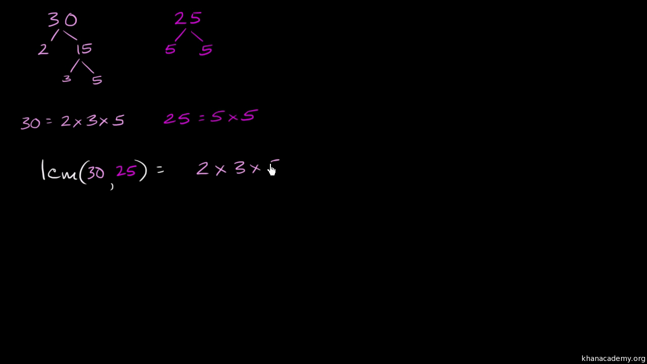 Least common multiple: repeating factors (video) | Khan Academy