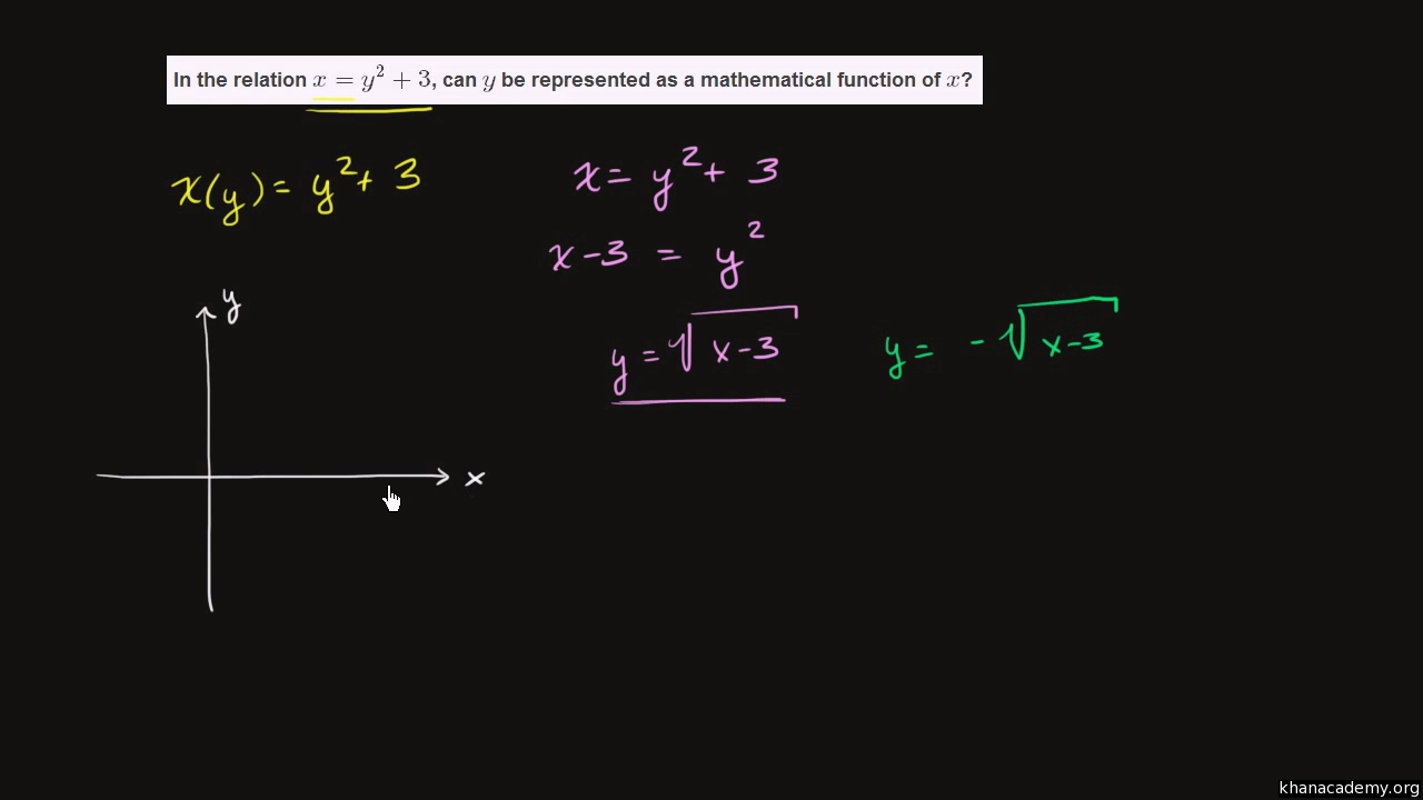 Checking If An Equation Represents A Function Video Khan Academy