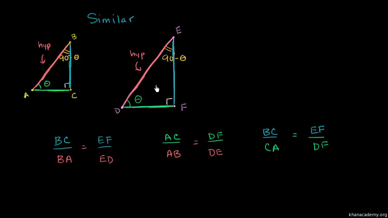 Triangle similarity & the trigonometric ratios (video