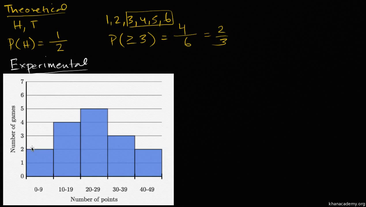 Statistics and probability | 7th grade | Math | Khan Academy