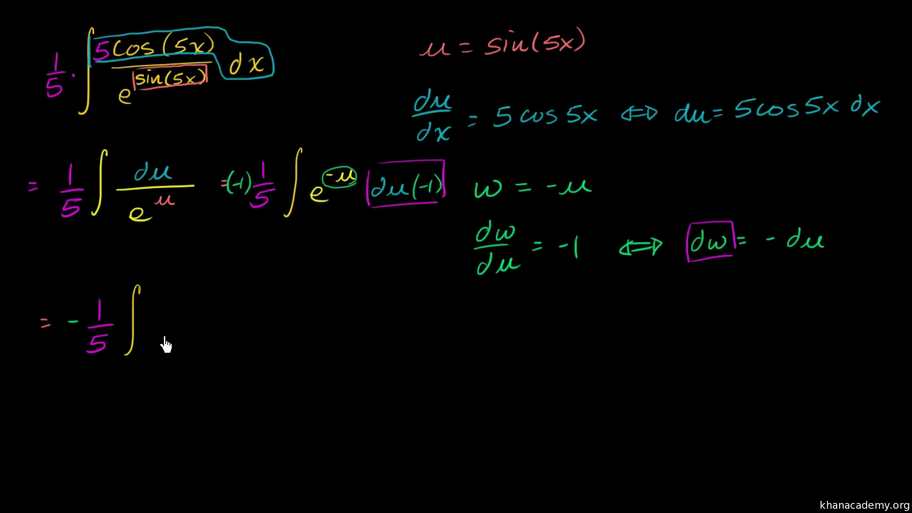 Integration Techniques Integral Calculus 2017 Edition Khan Academy