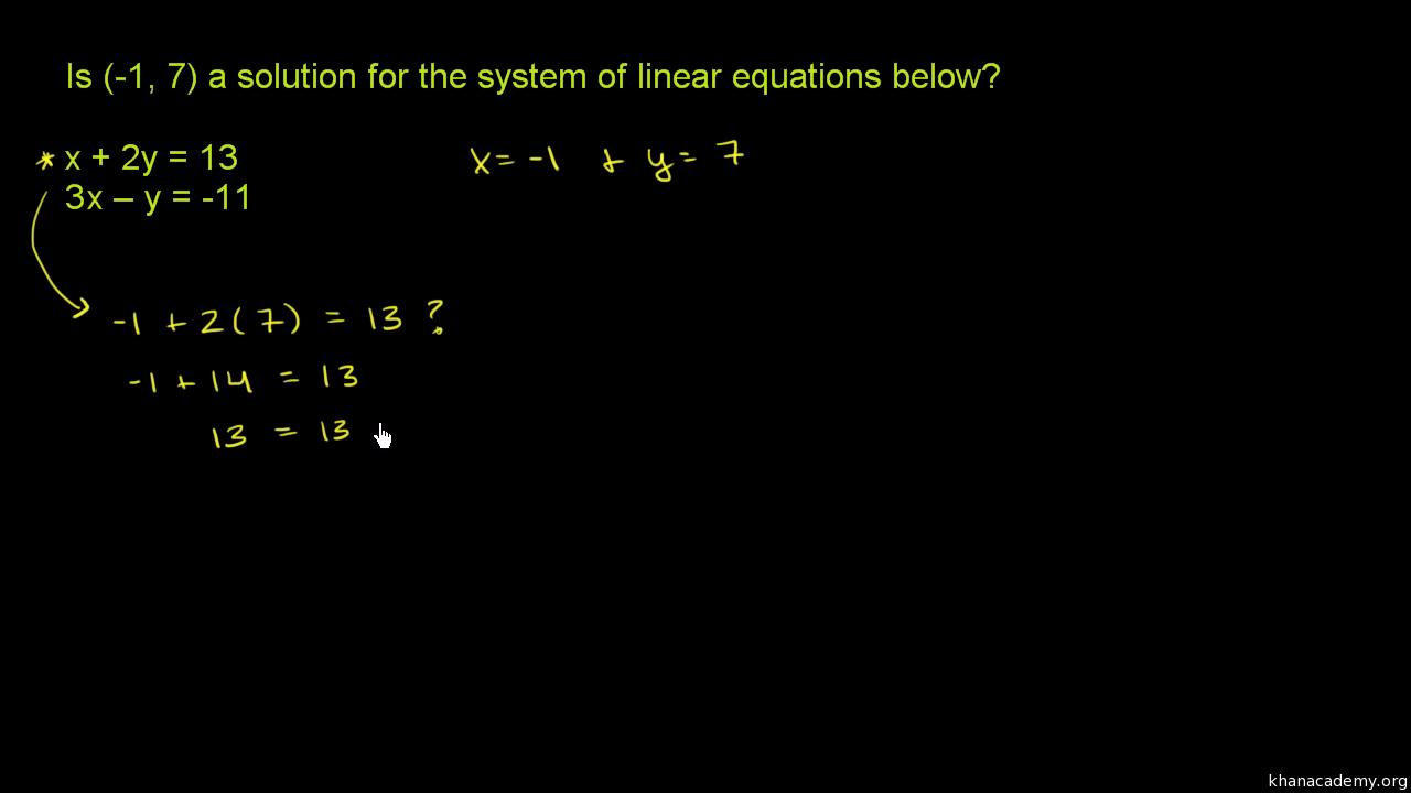Systems of equations | Algebra basics | Math | Khan Academy