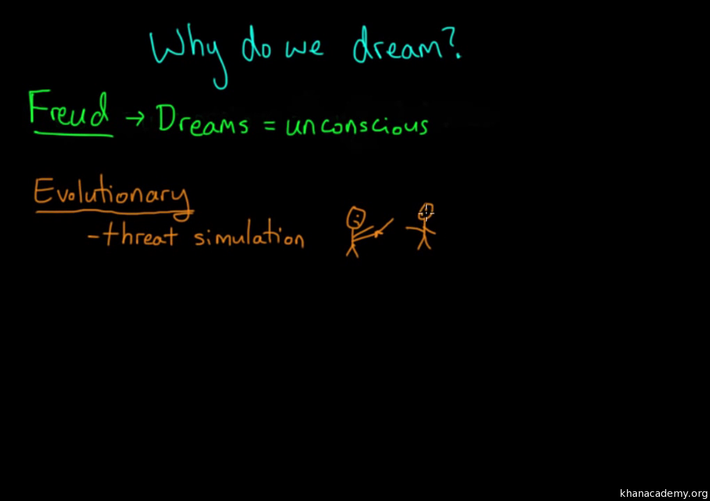 Dreaming (video) | Sleep and consciousness | Khan Academy