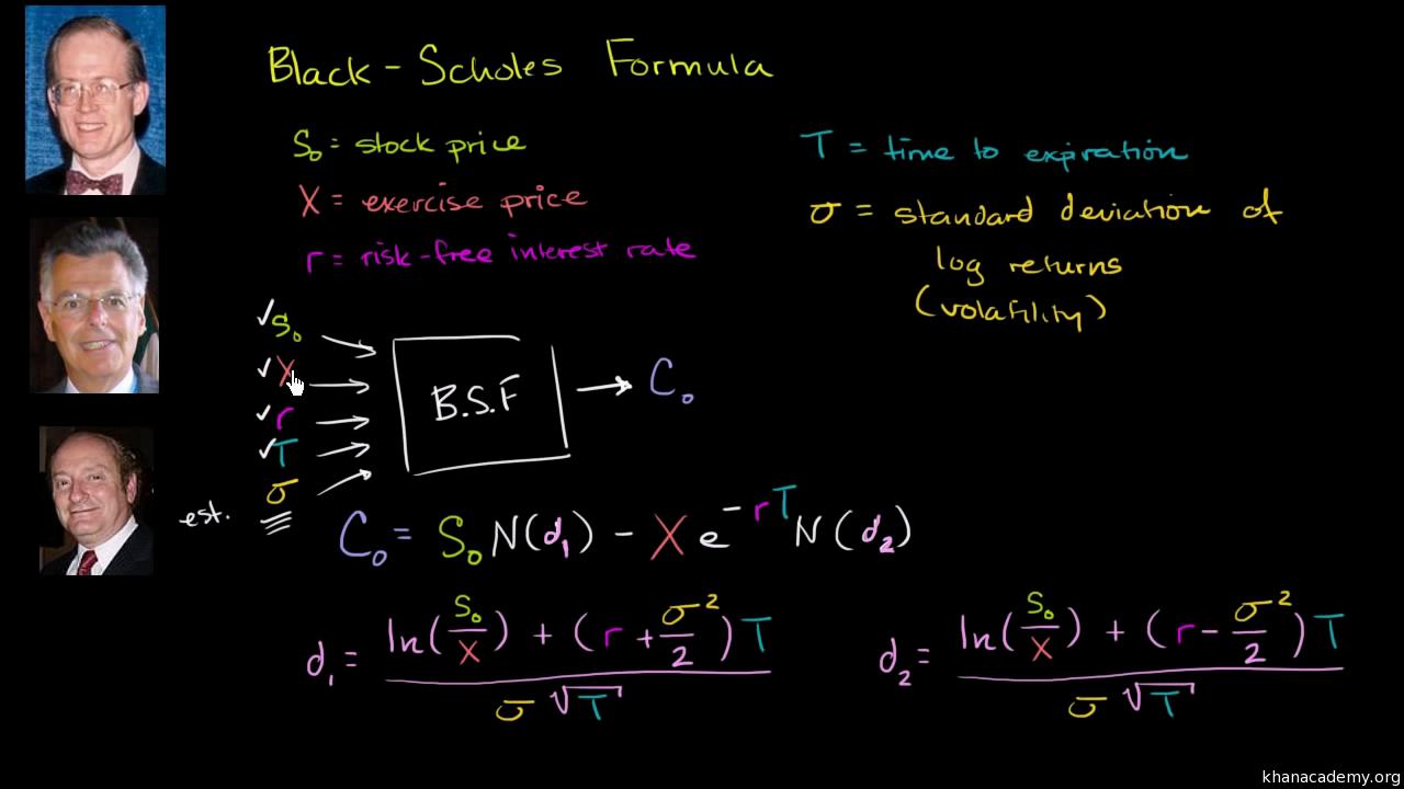 black scholes model excel