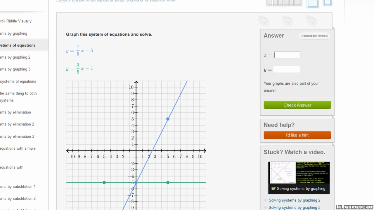 Unit 4: Linear equations and linear systems | Khan Academy