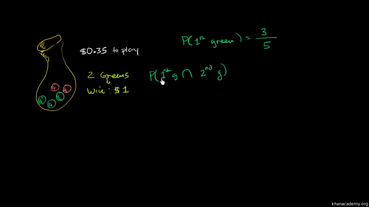 Dependent probability introduction (video) | Khan Academy