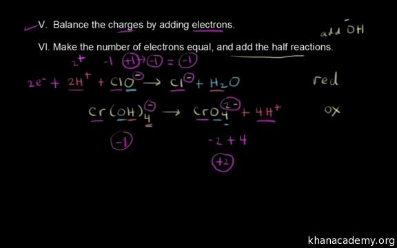 Balancing redox reactions in base (video) | Khan Academy