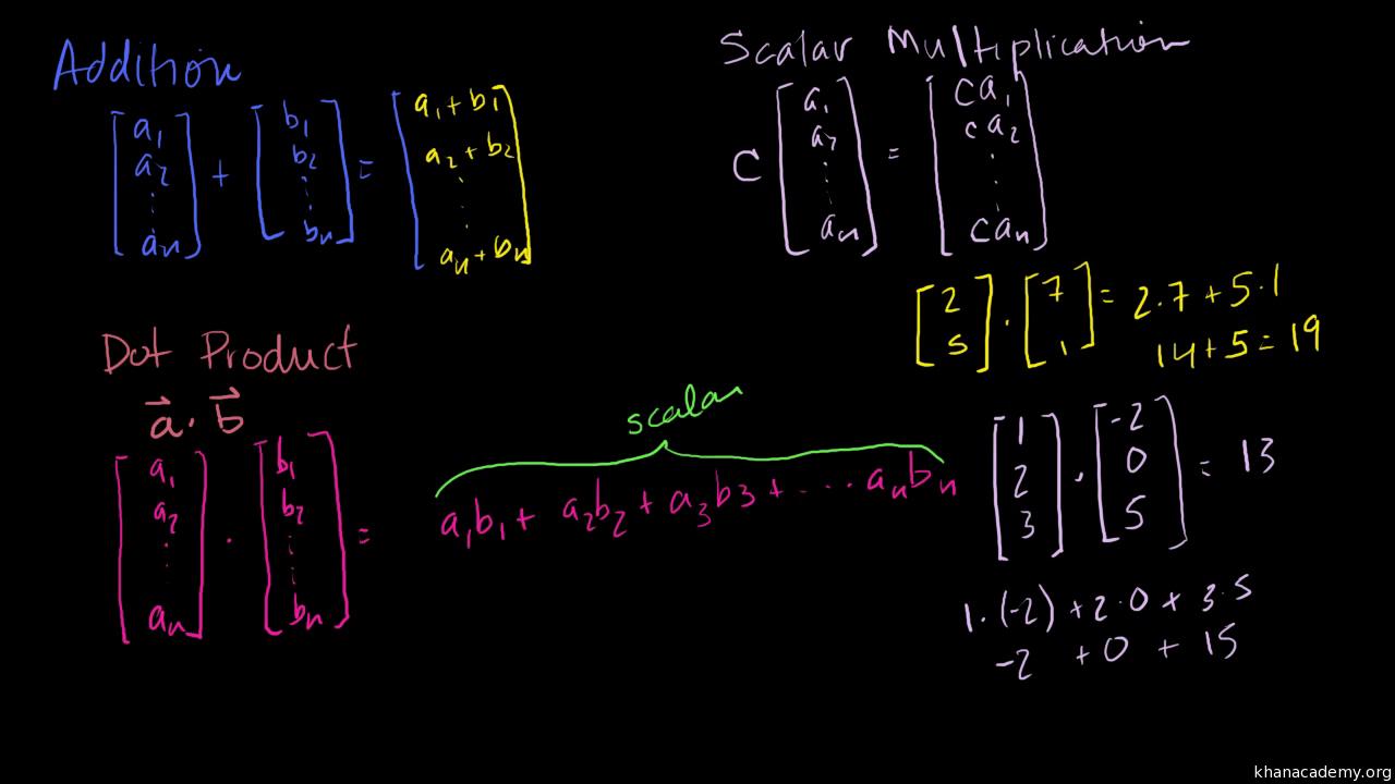 Vector dot product and vector length (video)   Khan Academy