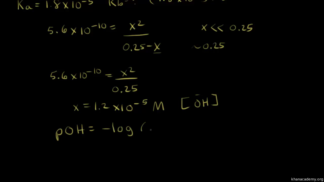 Acids and bases | Chemistry | Science | Khan Academy