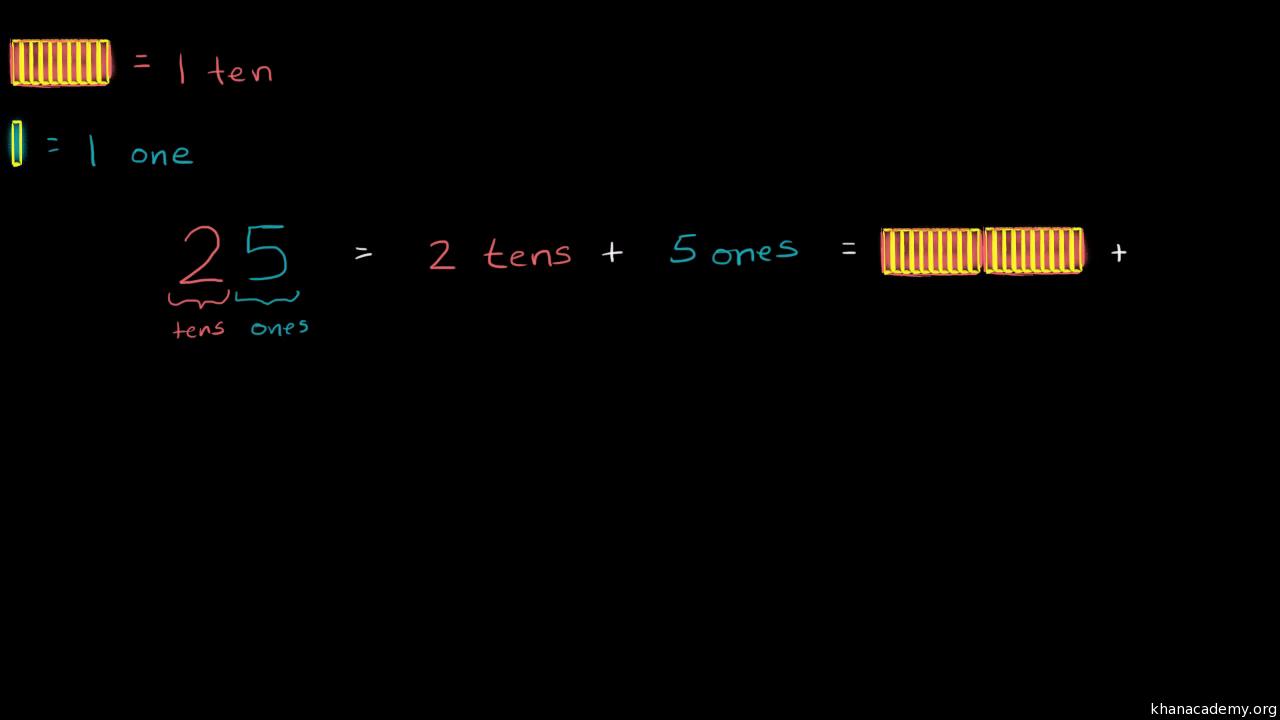 Place value | 1st grade | Math | Khan Academy