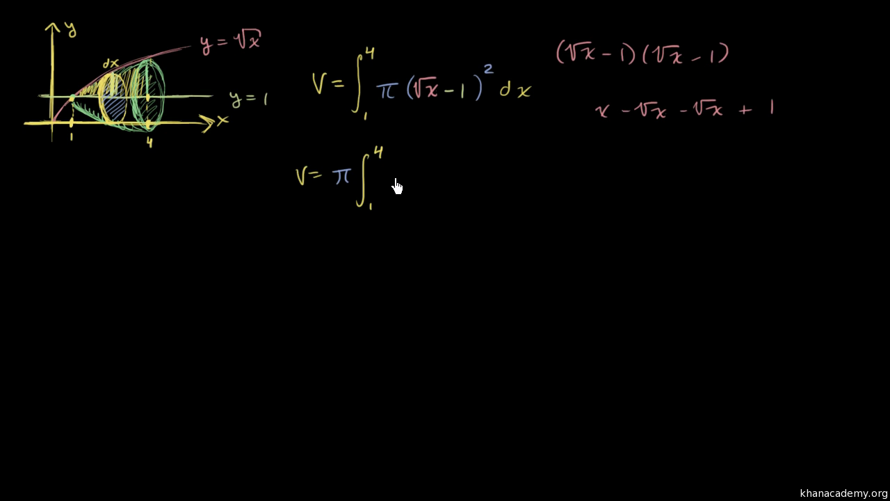 Volume Using Calculus Integral Calculus 2017 Edition Khan Academy