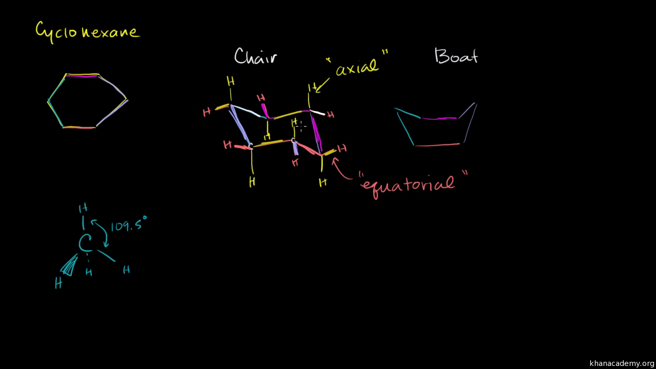 Chair And Boat Shapes For Cyclohexane Video Khan Academy