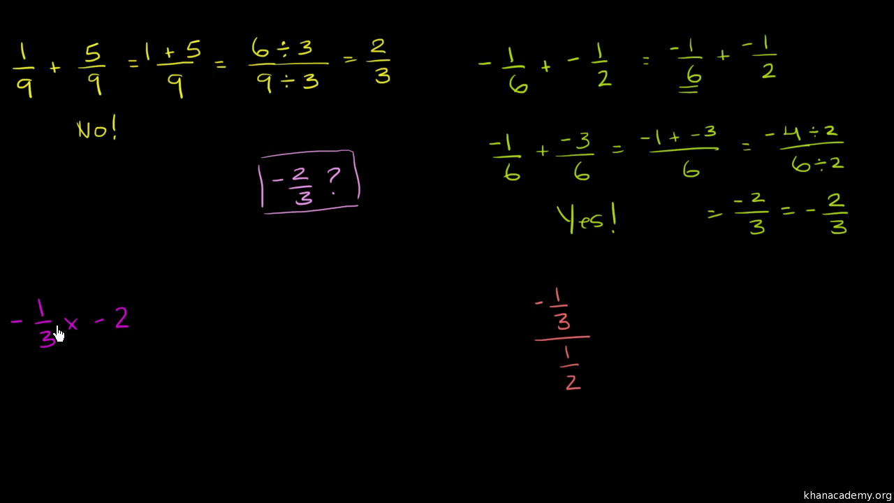 Negative numbers: multiplication and division   7th grade
