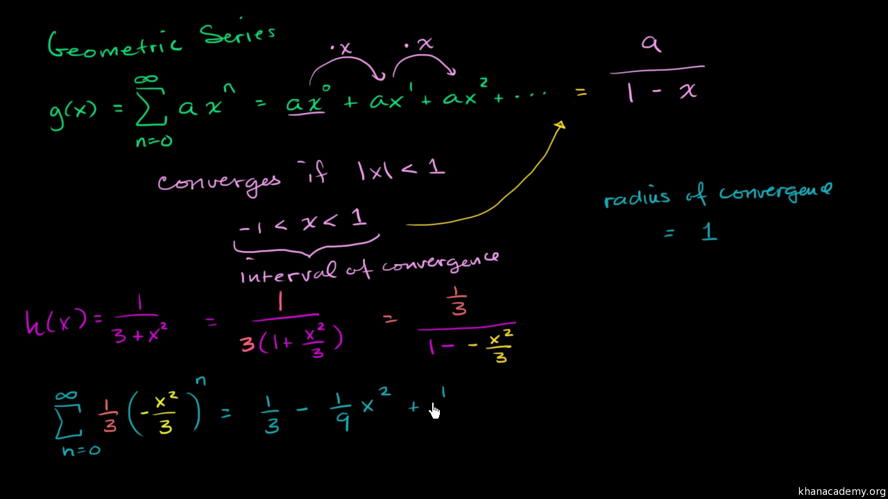 Geometric series interval of convergence