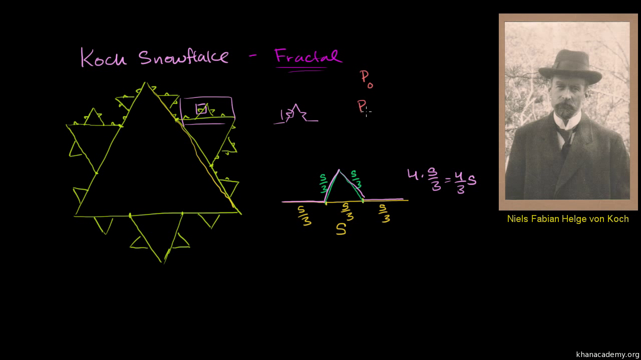 Volume and surface area | Geometry (all content) | Math