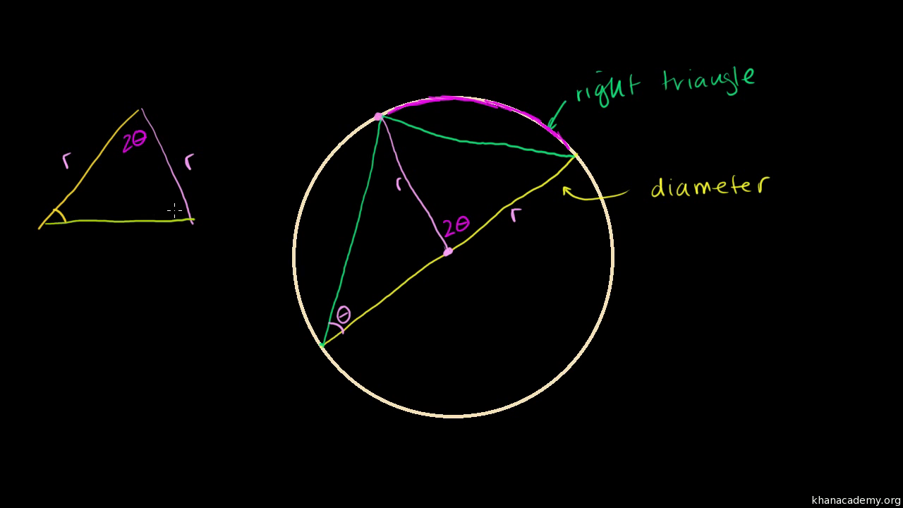 Proof: Right triangles inscribed in circles (video) | Khan