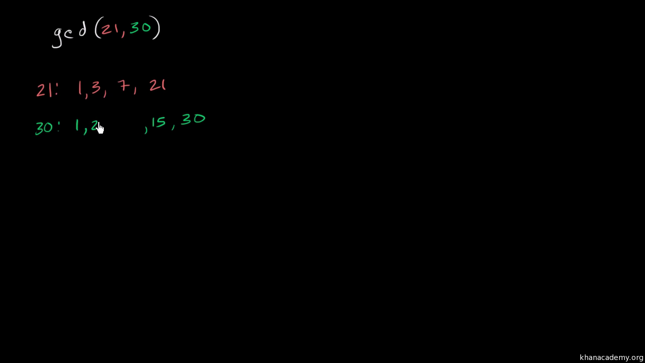 Module 2: Arithmetic operations including dividing by a