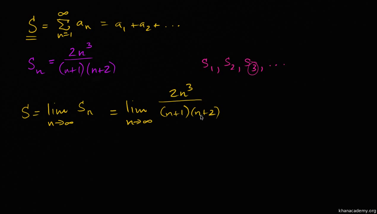 Infinite series as limit of partial sums