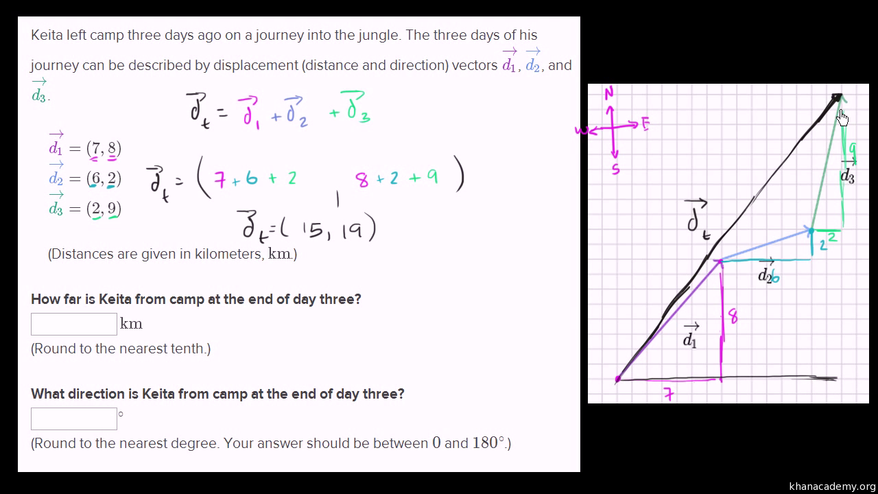 Vectors | Algebra (all content) | Math | Khan Academy