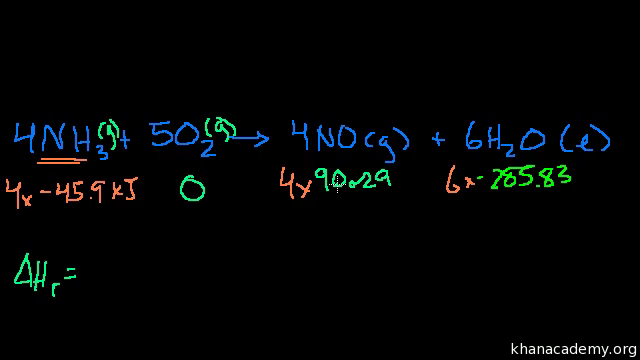 Hess's law and reaction enthalpy change (video) | Khan Academy