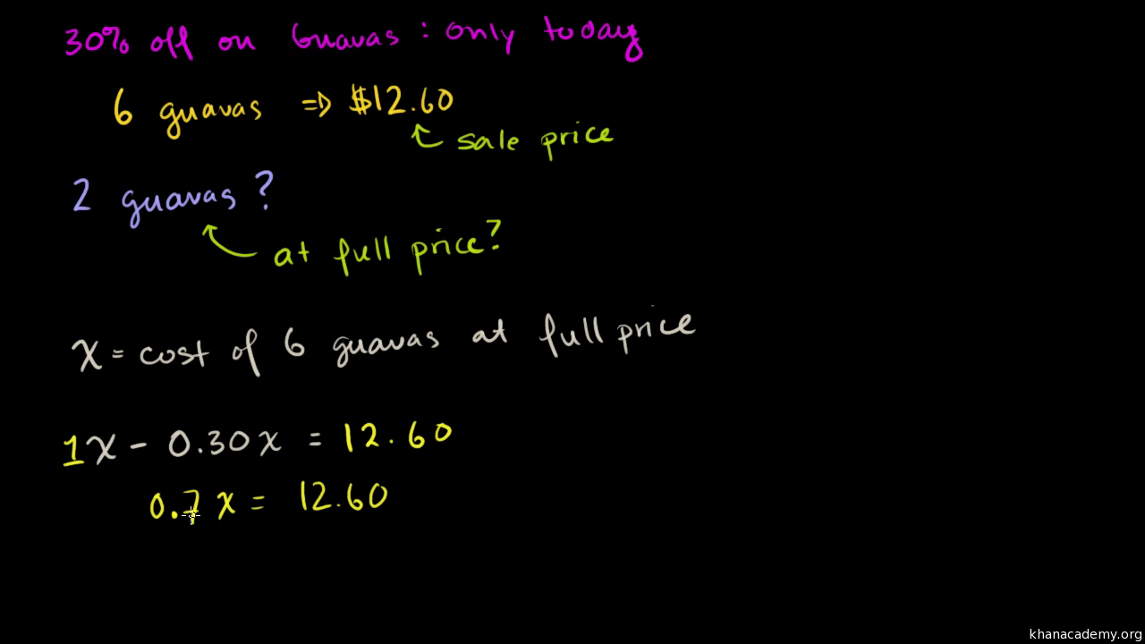 Discount Markup And Commission Word Problems Practice Khan Academy