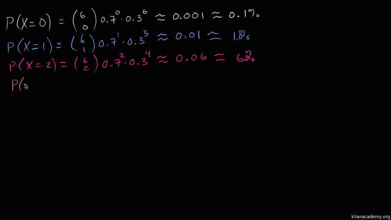 Random variables | Statistics and probability | Math | Khan Academy