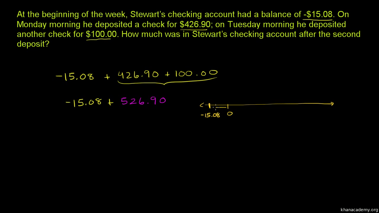 Rational number word problem: checking account (video
