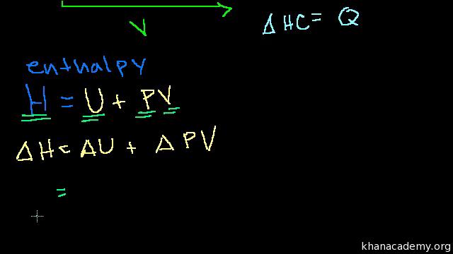 Enthalpy (video) | Thermodynamics | Khan Academy