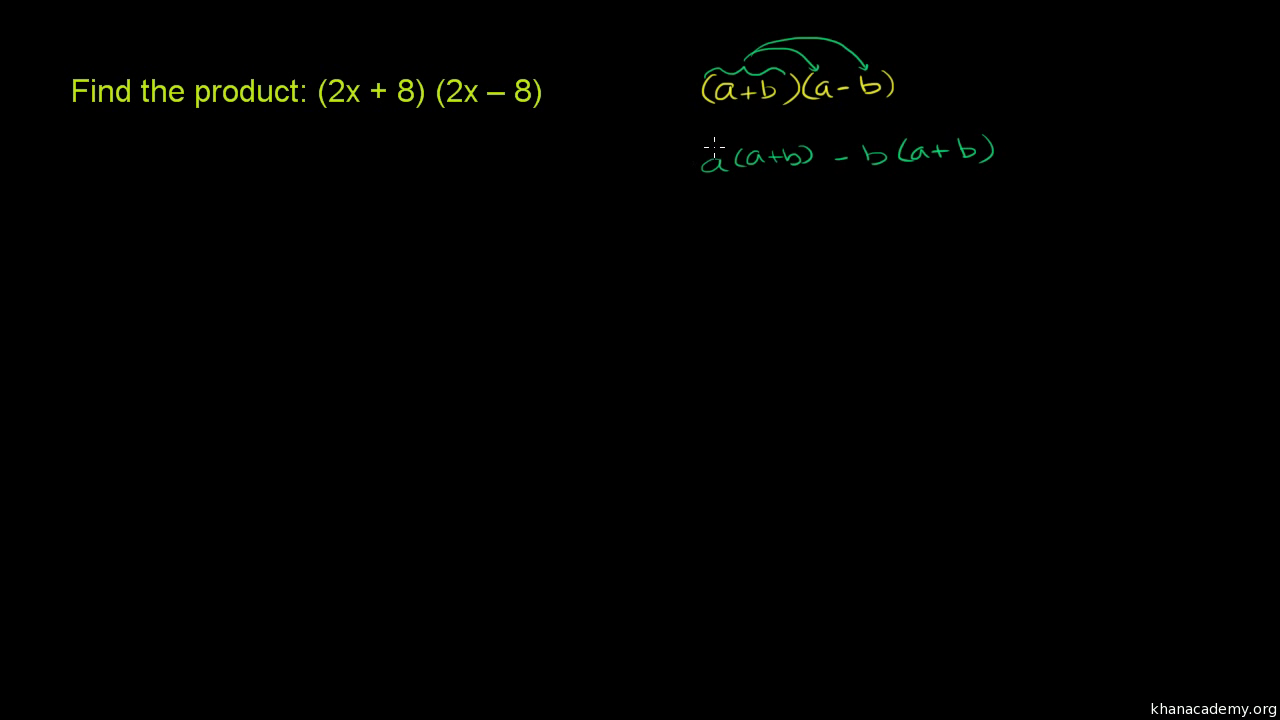 Multiplying a Binomial by a Trinomial  A moreover PF 10  Solving Power Functions Using Special Products   MathOps moreover Multiplying Polynomials as well Holt Alge 8 5 Factoring Special Products PPT   Worksheet   TpT in addition  furthermore Special Products Of Binomials Worksheet   Oaklandeffect also Special Binomial Products further  further Products Of Polynomials Worksheet further  as well Special products of binomials  practice    Khan Academy moreover Special Products Worksheet further factoring special products worksheet math – peterraofan club together with Special Products of Polynomials   Discovery Investigation by EZ Math besides  furthermore PF 9  Factoring Power Functions Using Special Products   MathOps. on special products of polynomials worksheet