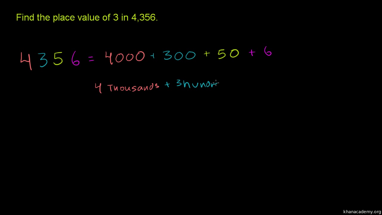 Finding place value (video)   Place value   Khan Academy