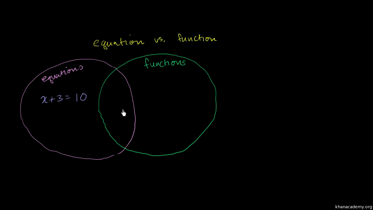 Equations vs  functions