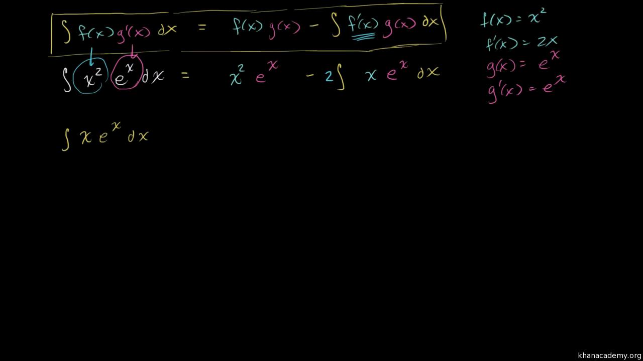 Integrals   Integral Calculus   Math   Khan Academy