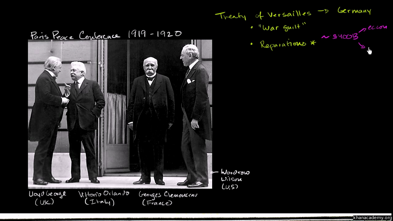 Paris Peace Conference and Treaty of Versailles