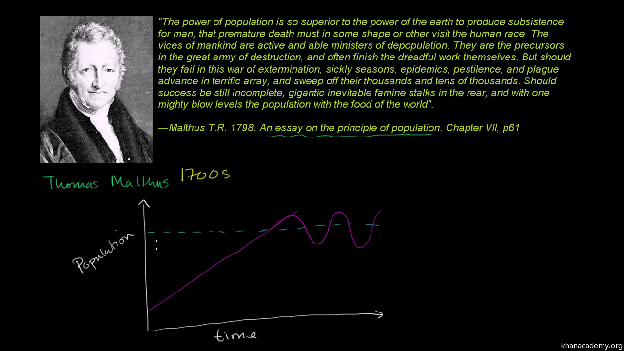 Thomas Malthus and population growth (video) | Khan Academy
