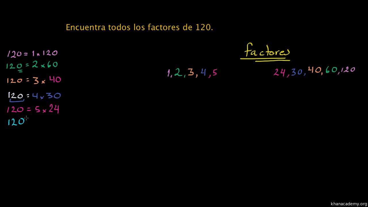 1021546eb Encontrar los factores de un número (video)