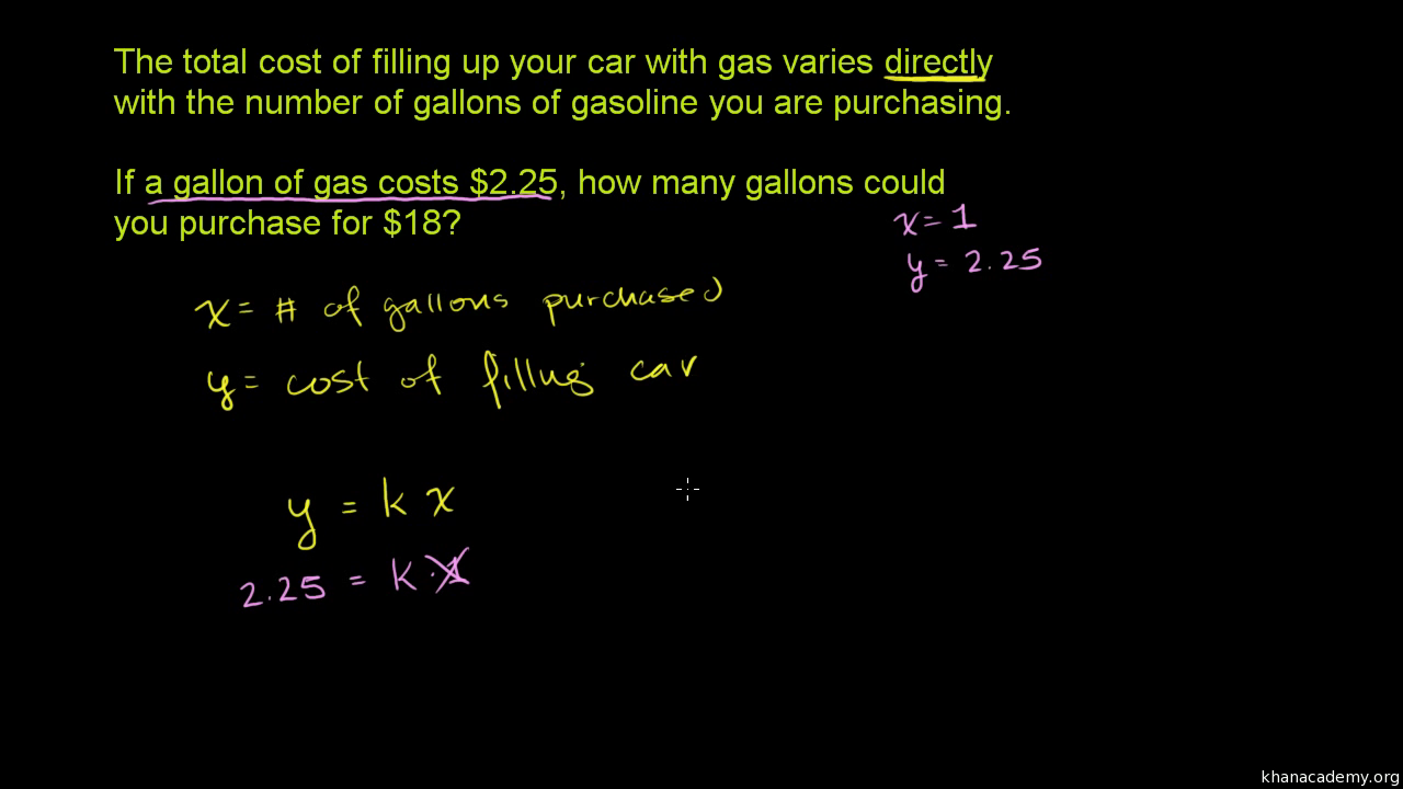 Direct variation word problem: filling gas
